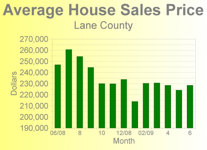 house-price-june