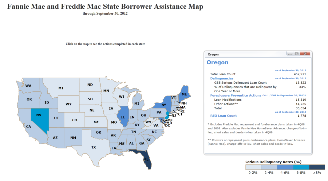 Oregon Freddie Fannie Mortgage Delinquency Rate:  3%